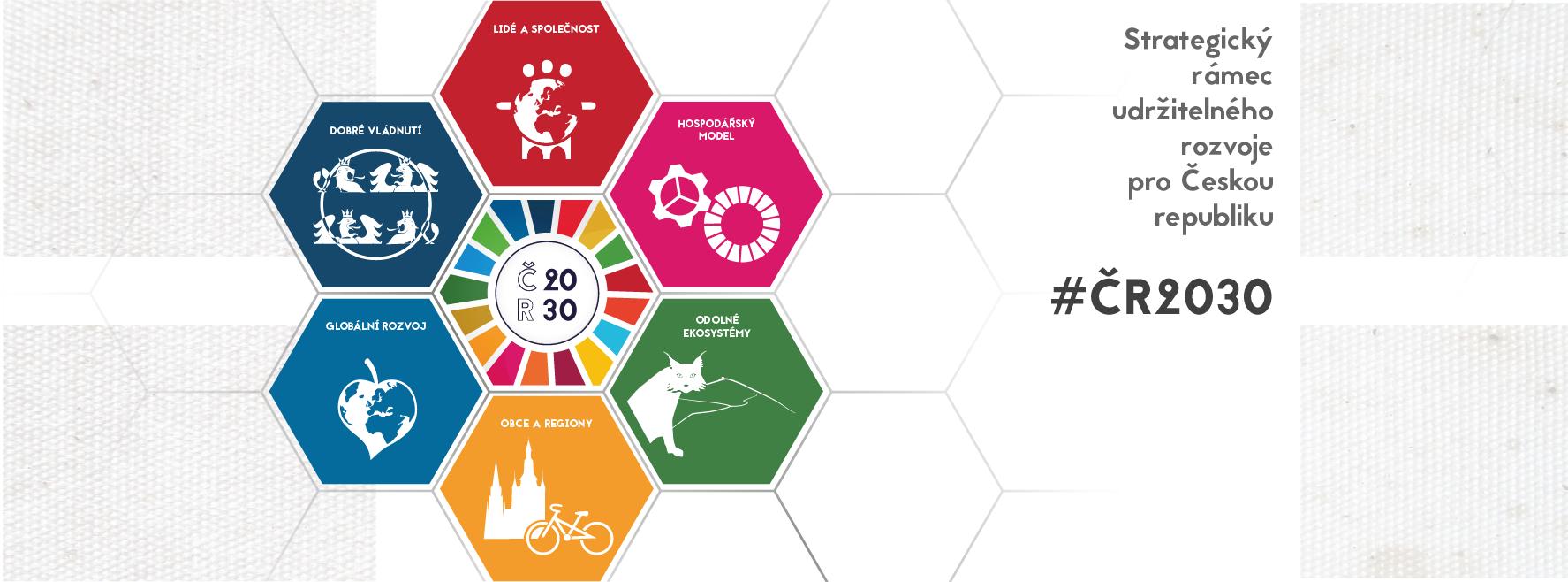 Strategie ČR 2030 inspiruje firmy i jednotlivce. Dobrovolně se zavazují k udržitelnému rozvoji